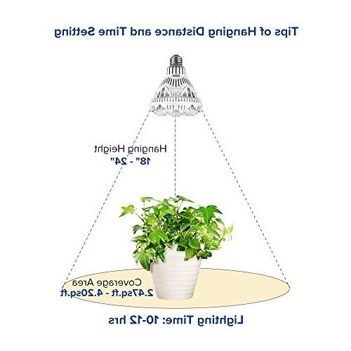 SANSI 30W Light Full LED Plant E26 Bulb for Greenhouse Houseplants Vegetable Tobacco, UV&IR,